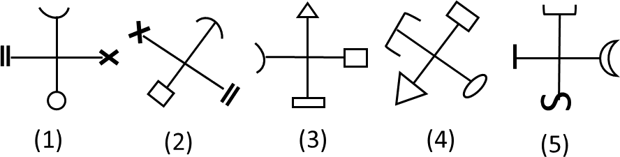 Image of Problem Figure For question