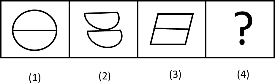 Image shows Relationship between The Figures For Question