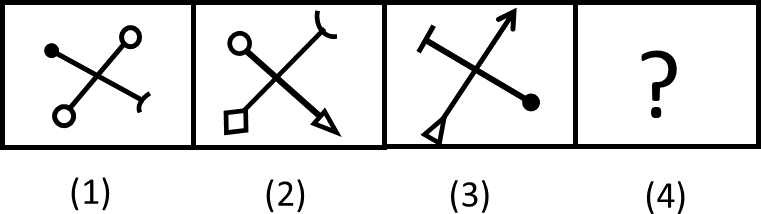 Image shows Relation Between Different Figures For Question