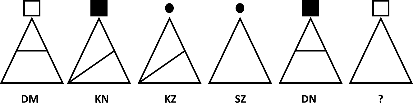 Image shows The Triangle Shapes For Question