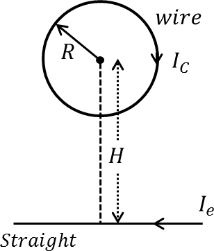 A circular loop of a wire and a long straight wire
