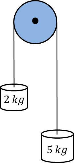 Two masses hanging on a pulley