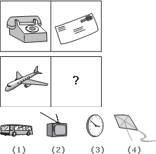 Solve This Abstract Reasoning Analogy on Aeroplane