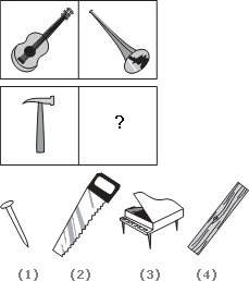 Solve This Abstract Reasoning Analogy on Hammer