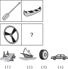 Solve This Abstract Reasoning Analogy on Steering Wheel