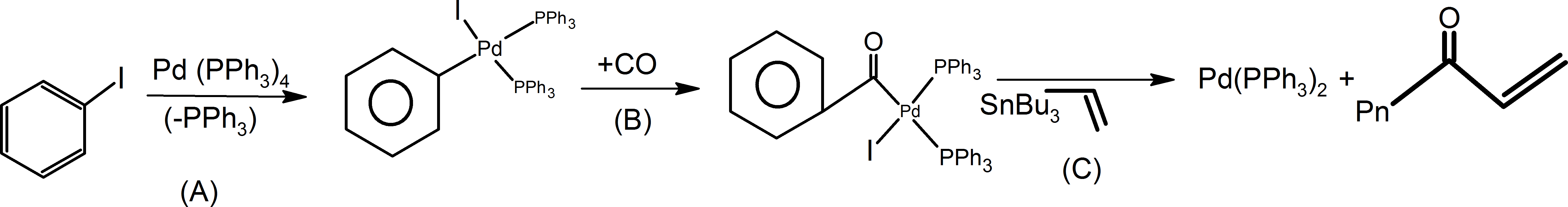 Finding A, B and C in the concentric reaction