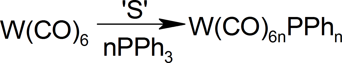 Understanding the dissociative reaction mechanism