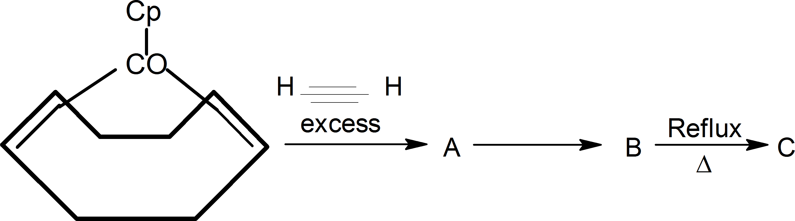 Understanding of excess and reflux process