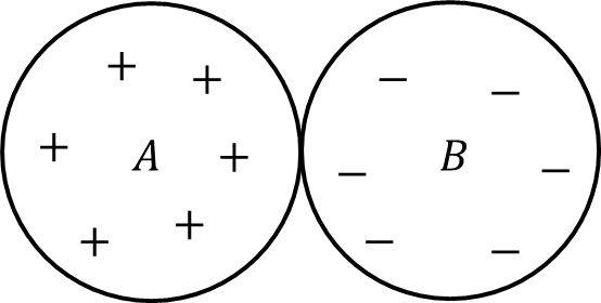 Two uniformly charged insulating solid sphere