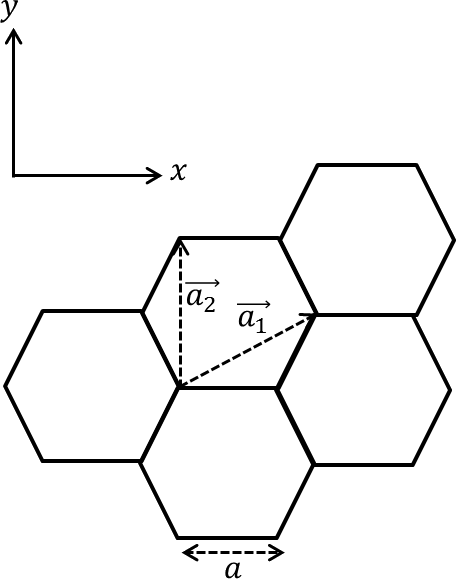 A hexagonal lattice