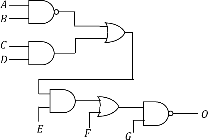 A logical circuit with five gates