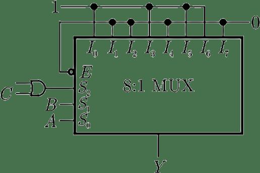 gate  graduate aptitude test in engineering  electronics