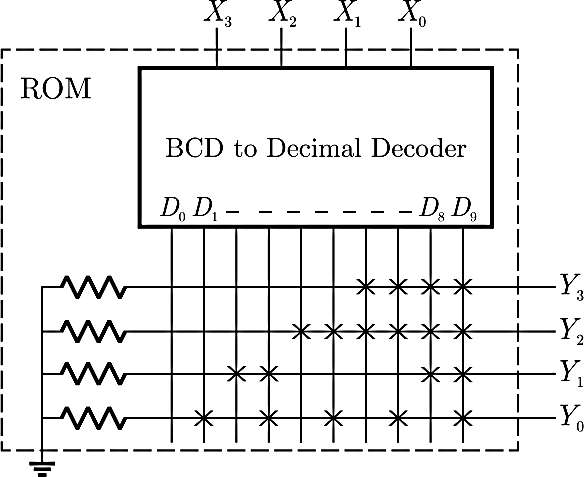 BCD to Decimal decoder with the four outputs