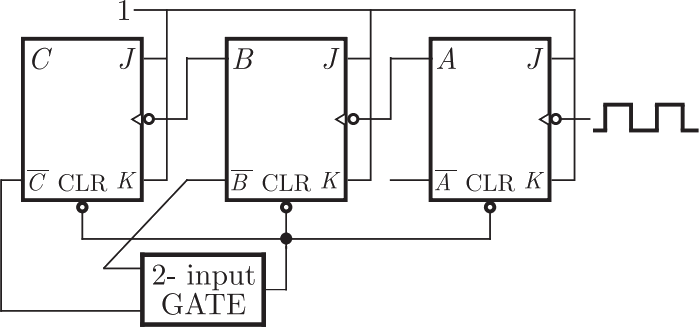 gate  graduate aptitude test in engineering  electronics sequential circuits digital circuits