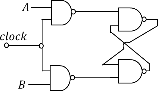 The combinational circuit consisting NAND gates
