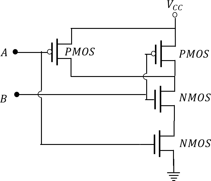 The circuit consisting two types of MOSFETs