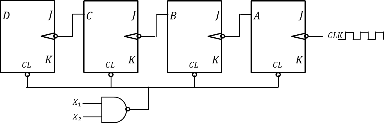 MOD – 12 counter with NAND gate input