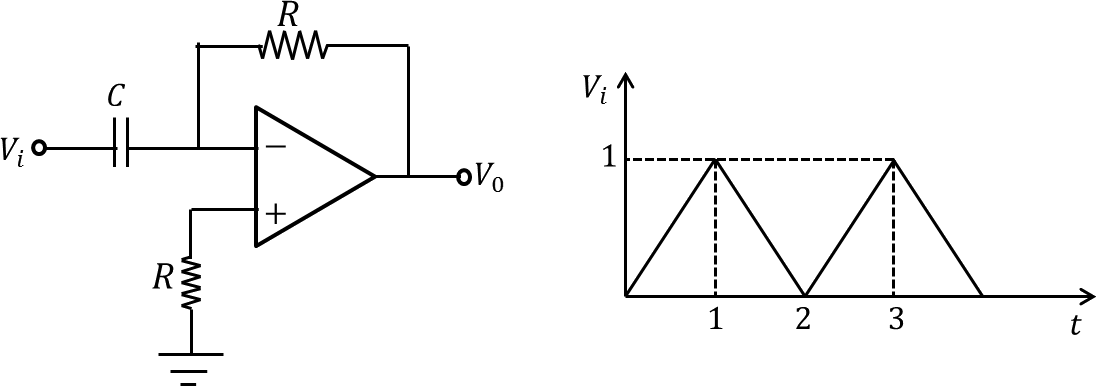 A circuit of an op – amp and input signal
