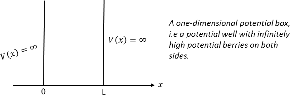 Optionals IAS Mains Physics Laws of Motion Questions 1 to 7
