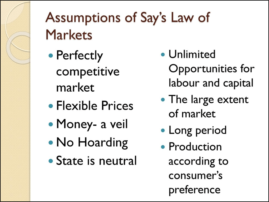 Image of the Assumption of Says Law of Market