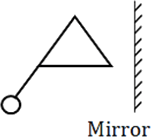 Image of The Shape in Mirror For Question