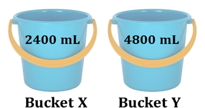 This image shows 2 buckets filled up with 4 glasses