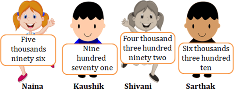 Figure shows four kids holding the card