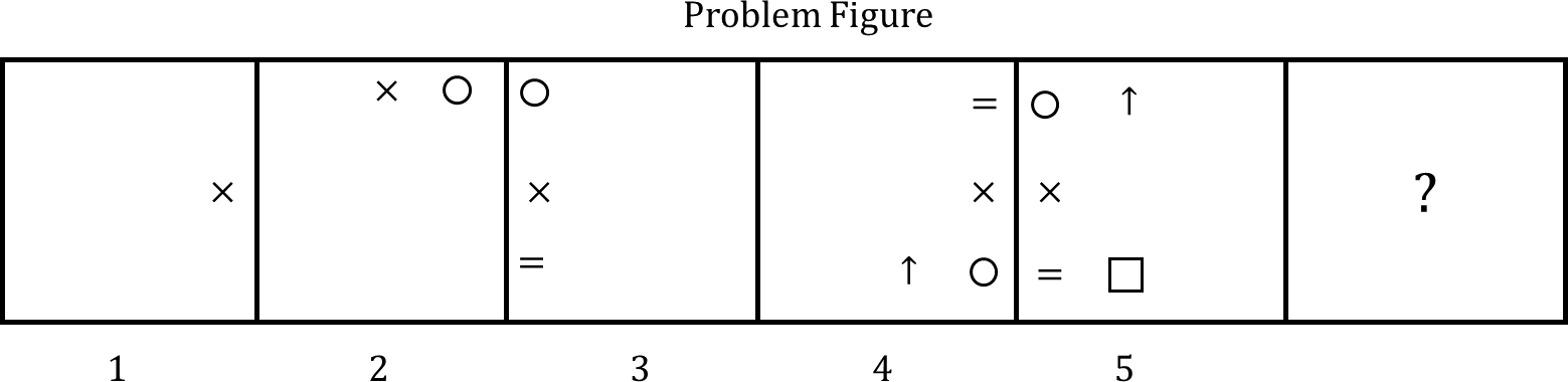 Image shows problem figure of elements.