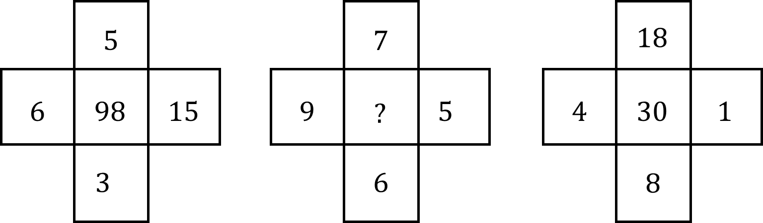 Image show the pattern of missing number.