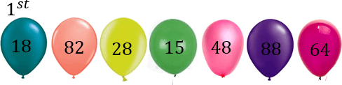 This image shows the number of balloons