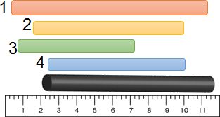 This diagram show the ruler with strips