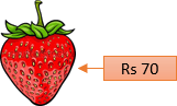 In this image shown the fruit with its cost – Choice B