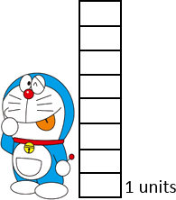 This diagram show height of doraemon