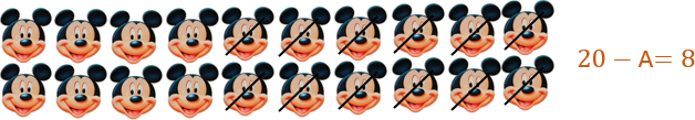 This figure shows number of Mickey Mouse heads