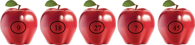This figure shows the apple with number