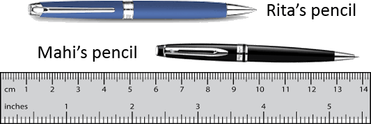 This image shows that the ruler and pens