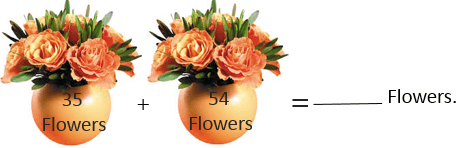 This figure shows flower pots