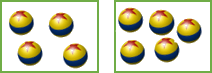This figure shows the box in balls – Choice D