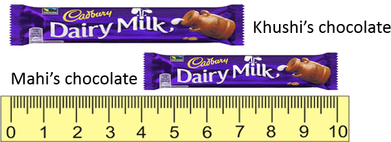 This image shows that the ruler and chocolates