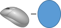 This image shown the objects with its shape – Choice B