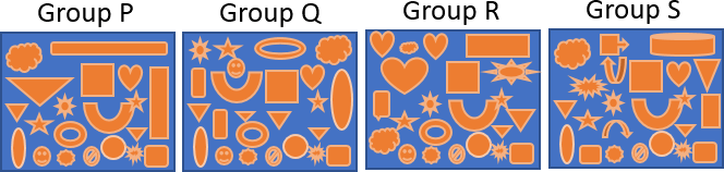 This image shown the four groups of shapes