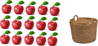 This image shows that the apples and basket