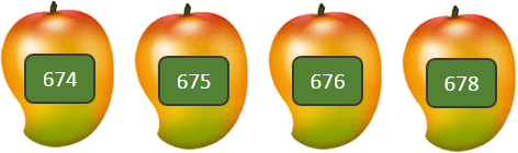 This image shows that the number in mangoes