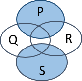 This image shows the four P, Q, R and S shapes
