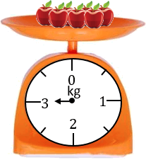 This image shows the weight scale with apples