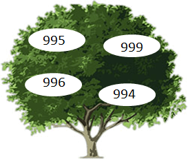 This image shows the tree with numbers
