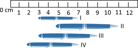 This image shows the length of pens