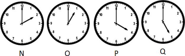 This image of clocks shows four different times