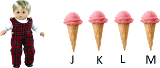 This figure shows the boy with four ice-creams