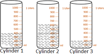 This image shows the three cylinders contains water in liters